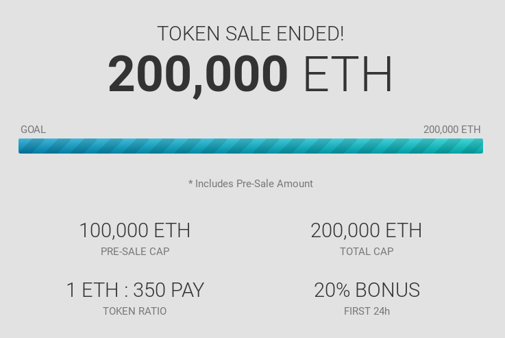 TenX ICO Token Sales Ends in 10 minutes